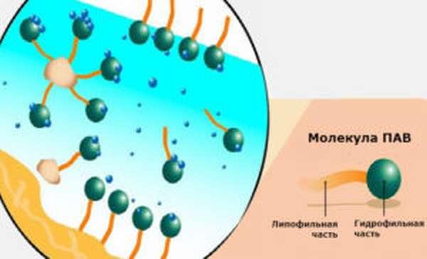 Чем полезна мицеллярная вода и нужно ли ее смывать