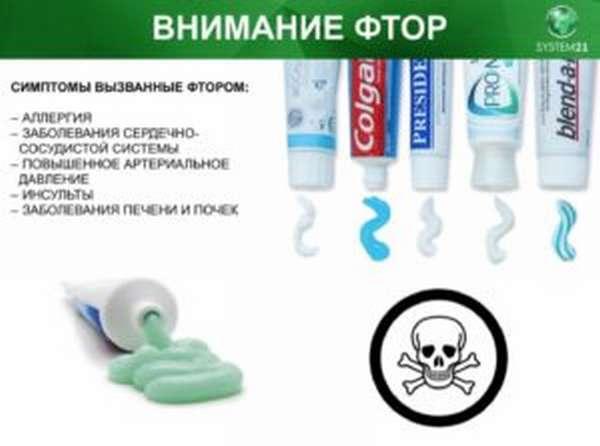 Вреден ли фтор в зубной пасте, его роль в организме