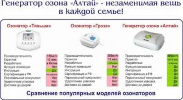 Озонатор для дома: польза и вред
