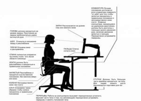 Чем опасен и полезен компьютер