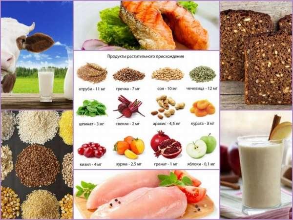 какие продукты употреблять при артрите сайта