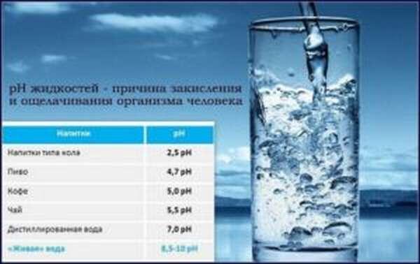 Щелочная вода: свойства и состав, список названий, как приготовить